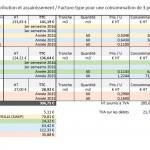 prix-de-l-eau_6-mois_3-personnes
