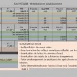 prix-de-l-eau_agence-de-l-eau