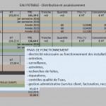 prix-de-l-eau_part-saur_distribution