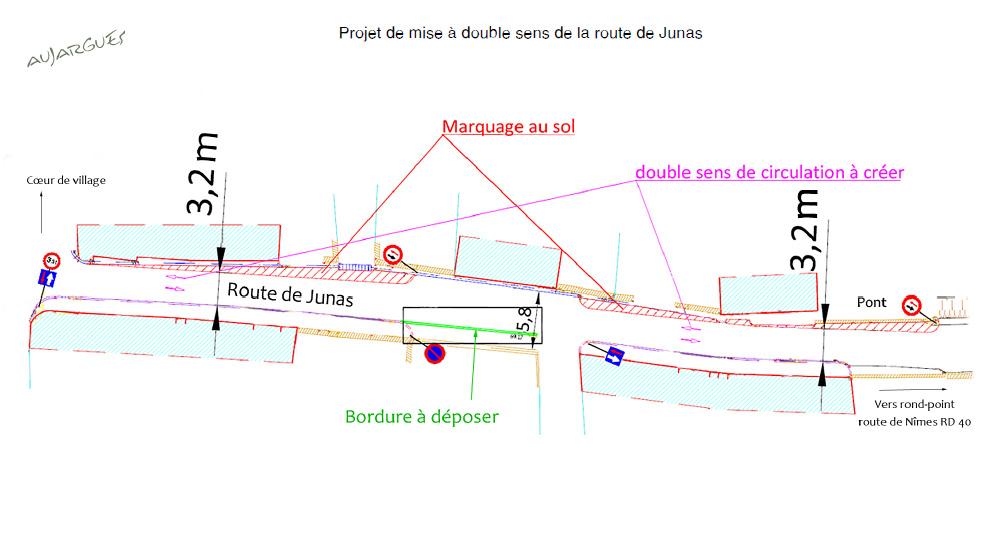 route-junas